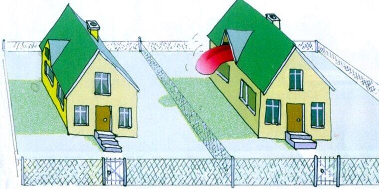 Высота забора между соседними участками