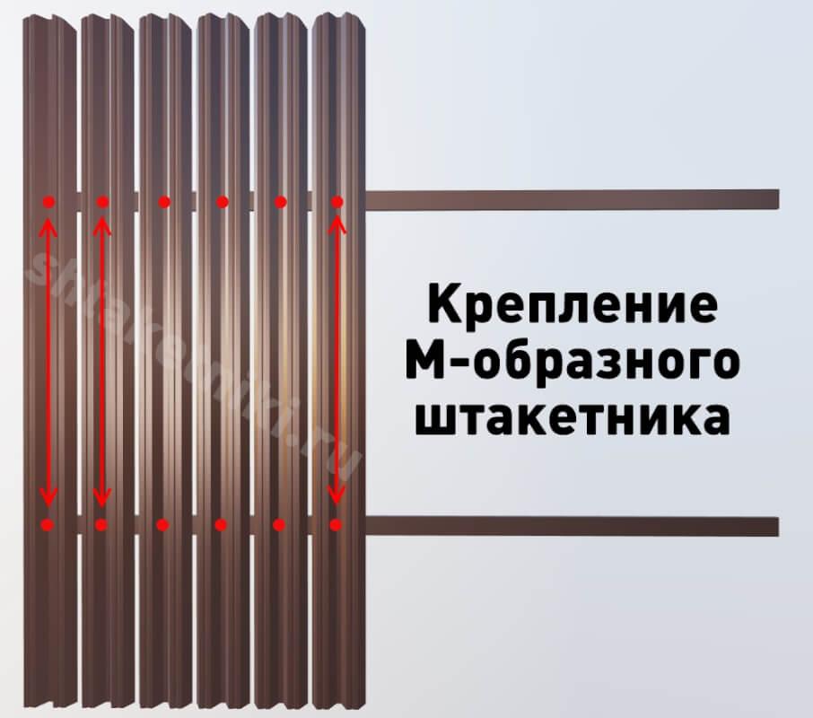 Крепеж М-образного штакетника