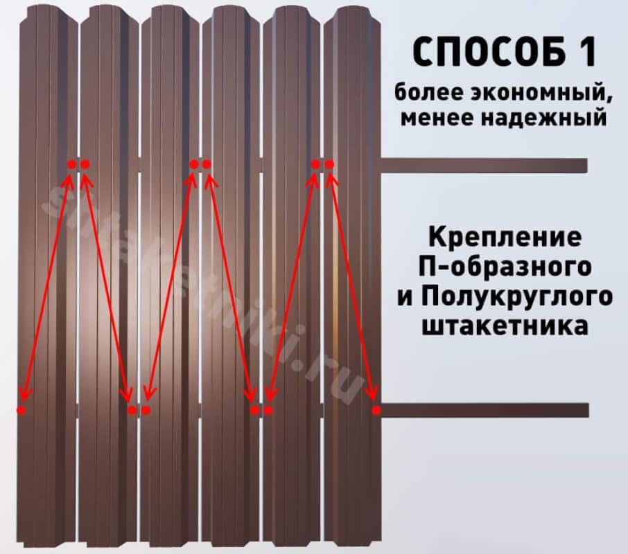 Способ 1 Крепеж П-образного и Полукруглого штакетника
