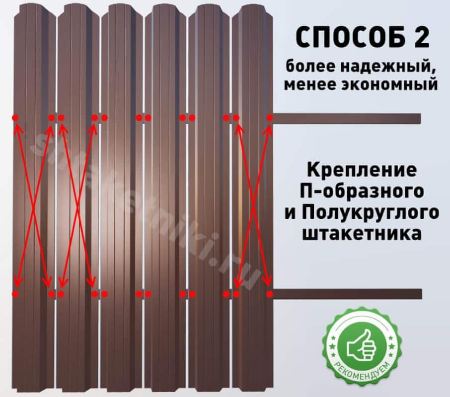 Способ 2 Крепеж П-образного и Полукруглого штакетника