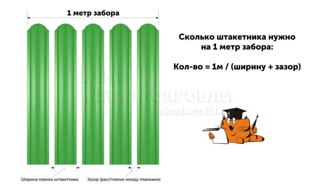 Расчет количества планок штакетника на 1 метр забора