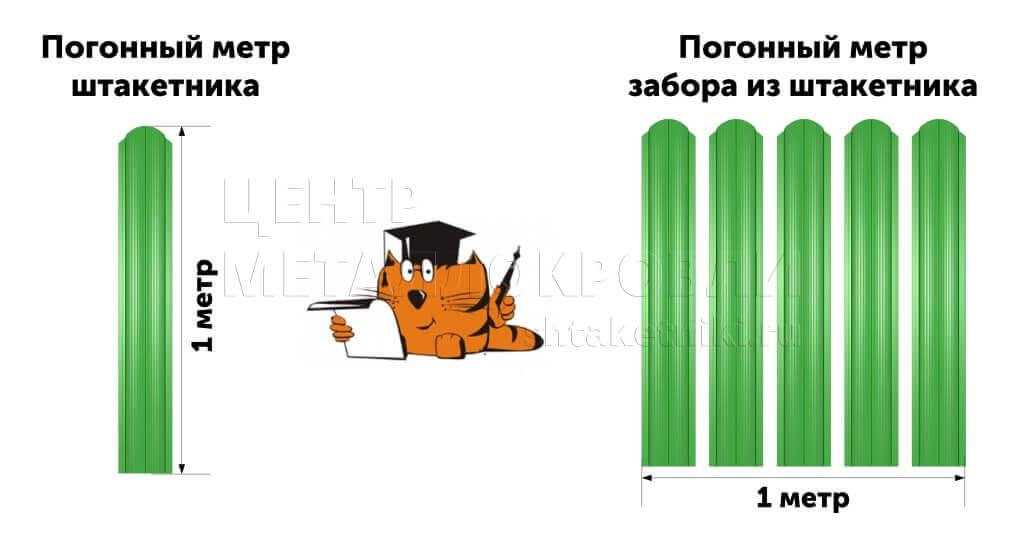 Разница между погонным метром штакетника и метром забора из штакетника