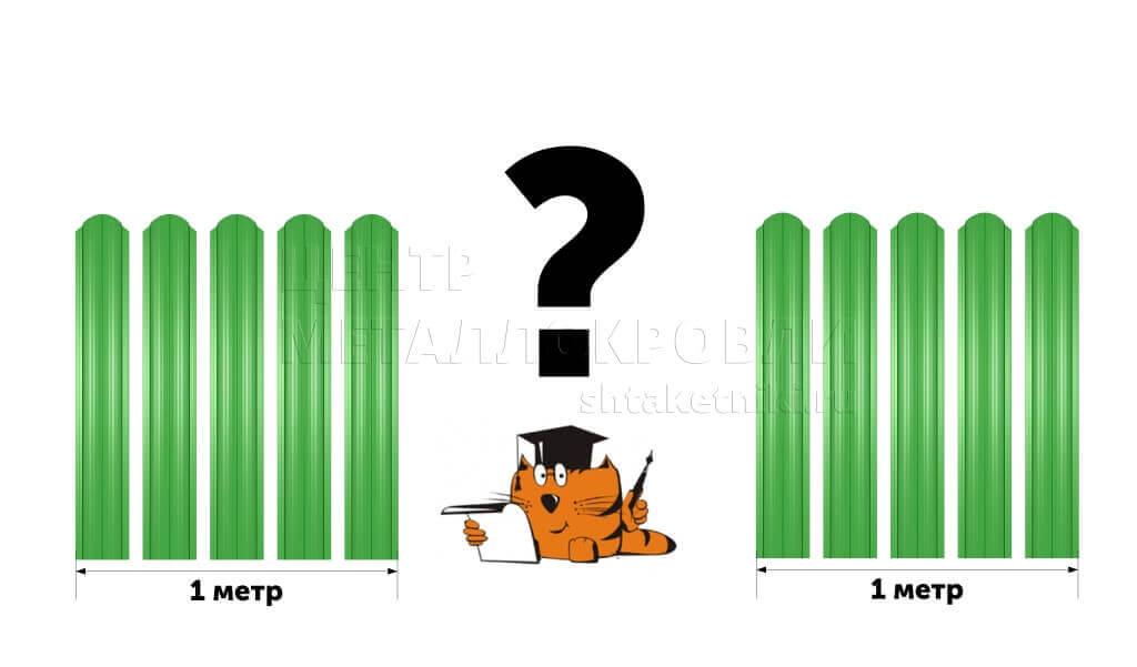 Как рассчитать забор - высоту и площадь, погонный метр, с примерами