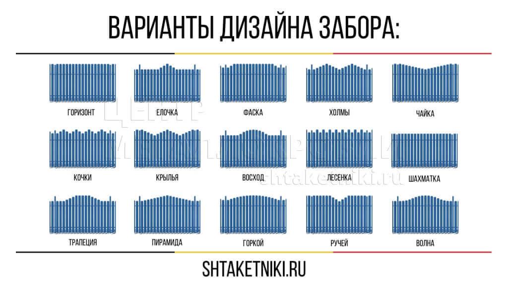 Виды дизайна секции забора из евроштакетника