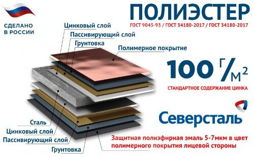 Полукруглый евроштакетник жёлтый с грунтом в цвет в Ханты-Мансийске - 2