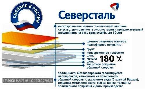 Евроштакетник фигурный Серый графит Стальной бархат - 2